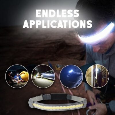 Rechargeable LED Lightweight Headlamp