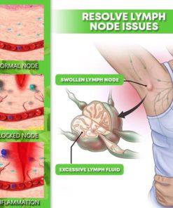 LipoPure Lymphatic Detox Patch